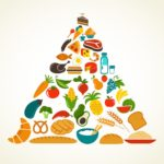Health food pyramid with vector icon set